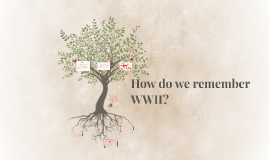 How do we remember WWII?
