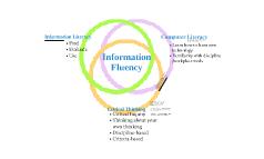 Information Fluency