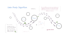 Casy Study: SMART Exchange Lesson on Digestion