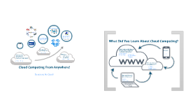Copy of Cloud Computing From Anywhere