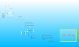 Copy of Håndværket - tekstrevision og tekstforbedring
