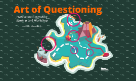 Copy of Art of Questioning