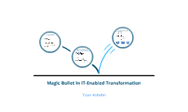 Magic Bullet in IT-Enabled Transformation