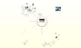 Was ist Social Media: Business Version