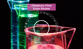 Chemistry Final Exam Review Project
