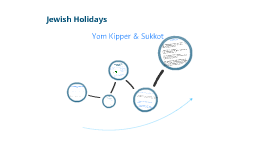 Jewish Holidays; Yom Kipper & Sukkot.
