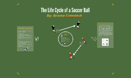 The life cycle of a soccer ball