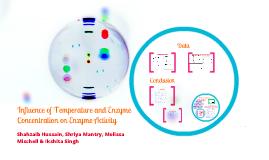 AP Bio Enzyme Presentation