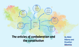 Copy of The articles of confederation and the constitution