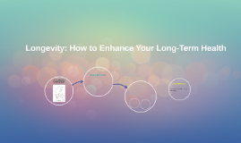 Longevity (Upper-Intermediate Level)