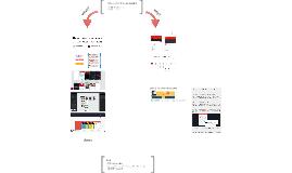プロトタイピングツールとWeb制作(仮)