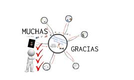 Copy of  Reclutamiento, Selección e inducción  de Personal