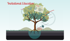 Invitational Education