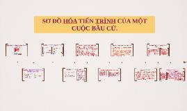 Copy of SƠ ĐỒ HÓA TIẾN TRÌNH CỦA MỘT CUỘC BẦU CỬ.