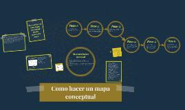 Copy of Como hacer un mapa conceptual