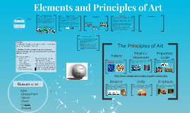 Copy of Elements and Principles of Art