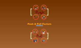 Human Migration: Push & Pull Factors