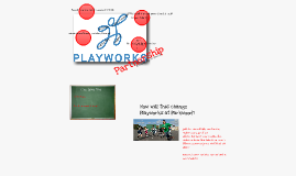 Playworks Partnership