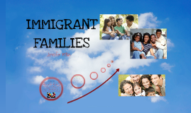 Immigration (Family Studies)