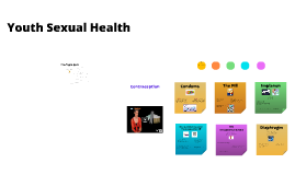 Youth Sexual Health