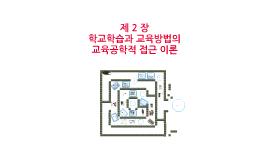 Copy of 2장장
