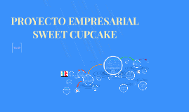 Copy of PROYECTO EMPRESARIAL SWEET CUPCAKE