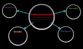 Cardiovascular Diseases Prezi
