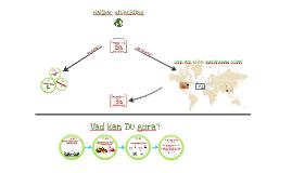 Copy of Hållbar utveckling