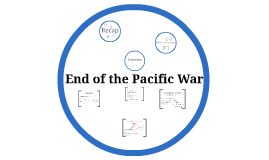 End of the Pacific War