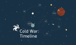 Cold War: Timeline
