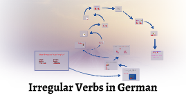 Irregular Verbs in German