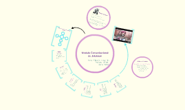 Copy of Modelo Comunicacional Jakobson