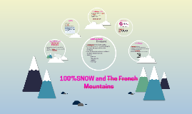 100%SNOW and The French Mountains