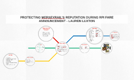 COMMUNICATIONS PLAN TO PROTECT MEREYRAIL'S REPUTATION DURING