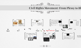 Civil Rights Movement: From Plessy to Little Rock