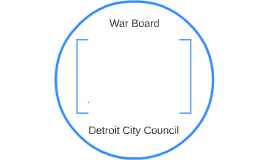 War Board