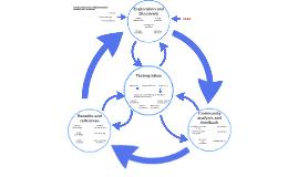 Copy of EE route through NOS
