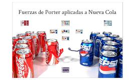 Fuerzas de Porter aplicadas a nueva cola