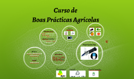 Copy of Boas Practicas Agrícolas