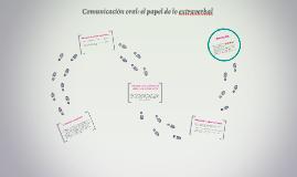 Comunicación oral: el papel de lo extraverbal