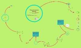 [Codage informatique] Prise en main du Thymio - Pré-programmes & programmation visuelle ac VPL