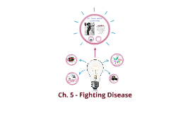 Ch. 5 - Fighting Disease