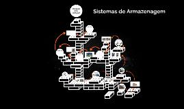 Copy of Copy of Sistemas de Armazenagem
