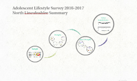 Adolescent Lifestyle Survey