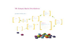 AP Statistics - Olympic Medal Distribution