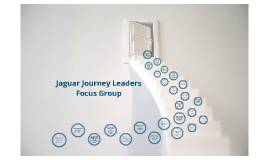 Jaguar Journey Leader Focus Group