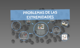Copy of PROBLEMAS DE LAS EXTREMIDADES