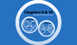 MGMT 1053: Chapters 9 & 10