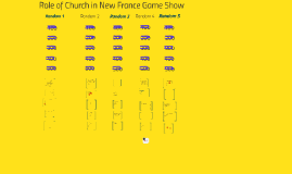 The role of the Church in the formation of New France Jeopardy