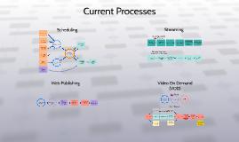 VOD Process